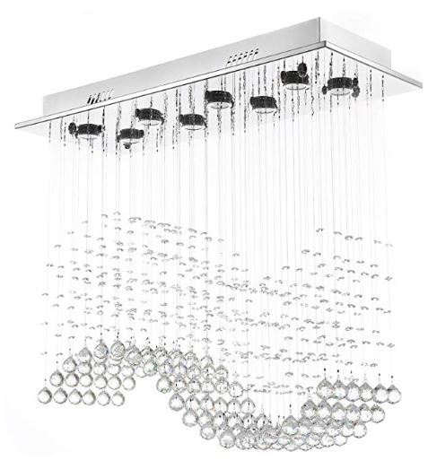 Most Gifted Chandelier Lights