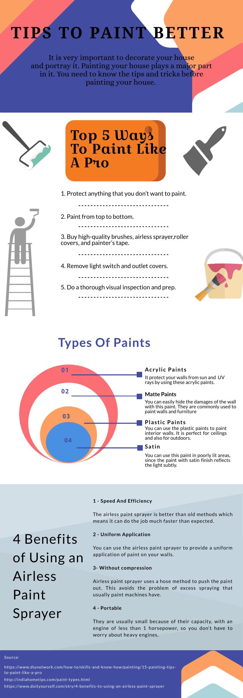 Airless Paint Sprayer